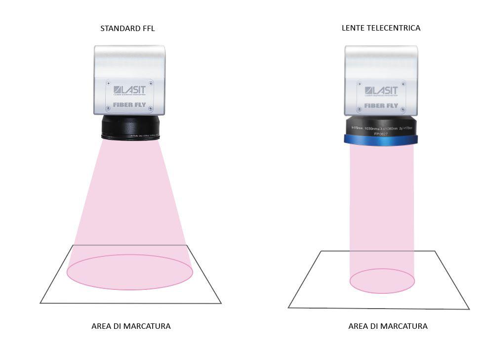 Area-Marcatura-39 Автоматическая маркировка табличек с системой этикетирования