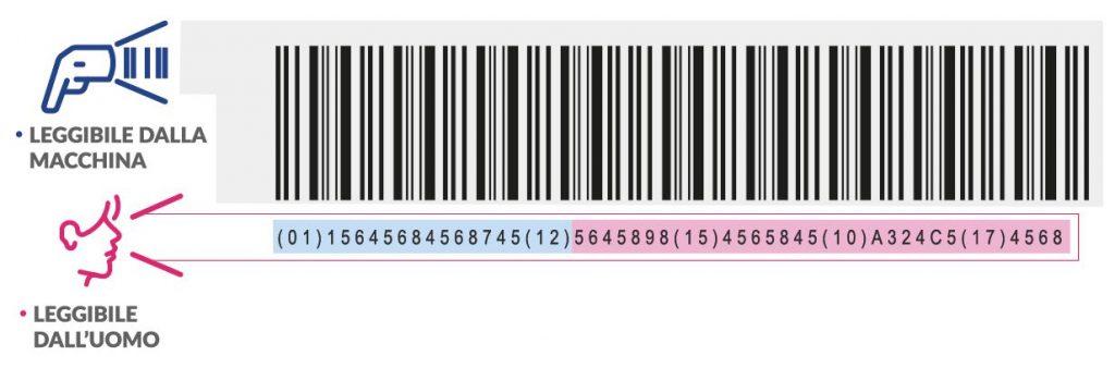 udi-barcode-1024x338 La marcatura laser su dispositivi medici